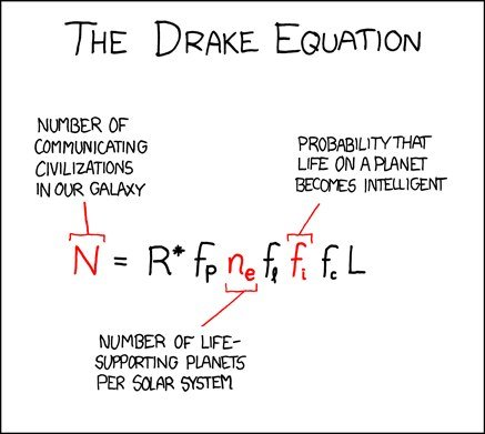 Drake's values give N = 10 x 0.5 x 2 x 1 x 0.01 x 0.01 x 10,000 = 10