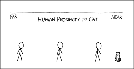 Best explanation of proximity EVER.