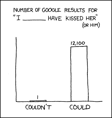 Out of the 12100 times kissing was a option, in 26390 cases it ended up with regrets. Google says so, so it must be true.
