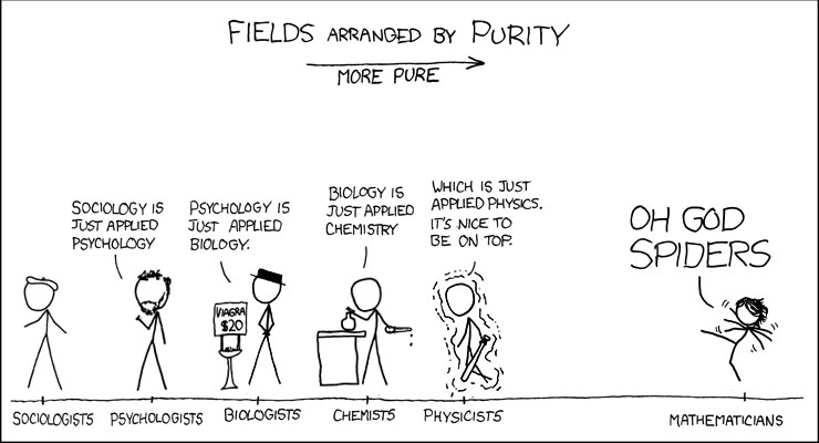 Purity by vaskafdt Making xkcd Slightly Worse