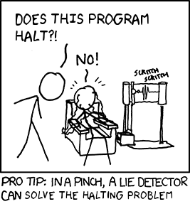 Halting Problemograph, by chridd - Making xkcd Slightly Worse
