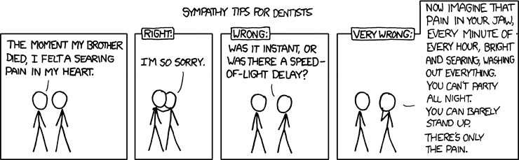 The third panel is labeled as 'wrong' because a dentist probably wouldn't be worried about physics.