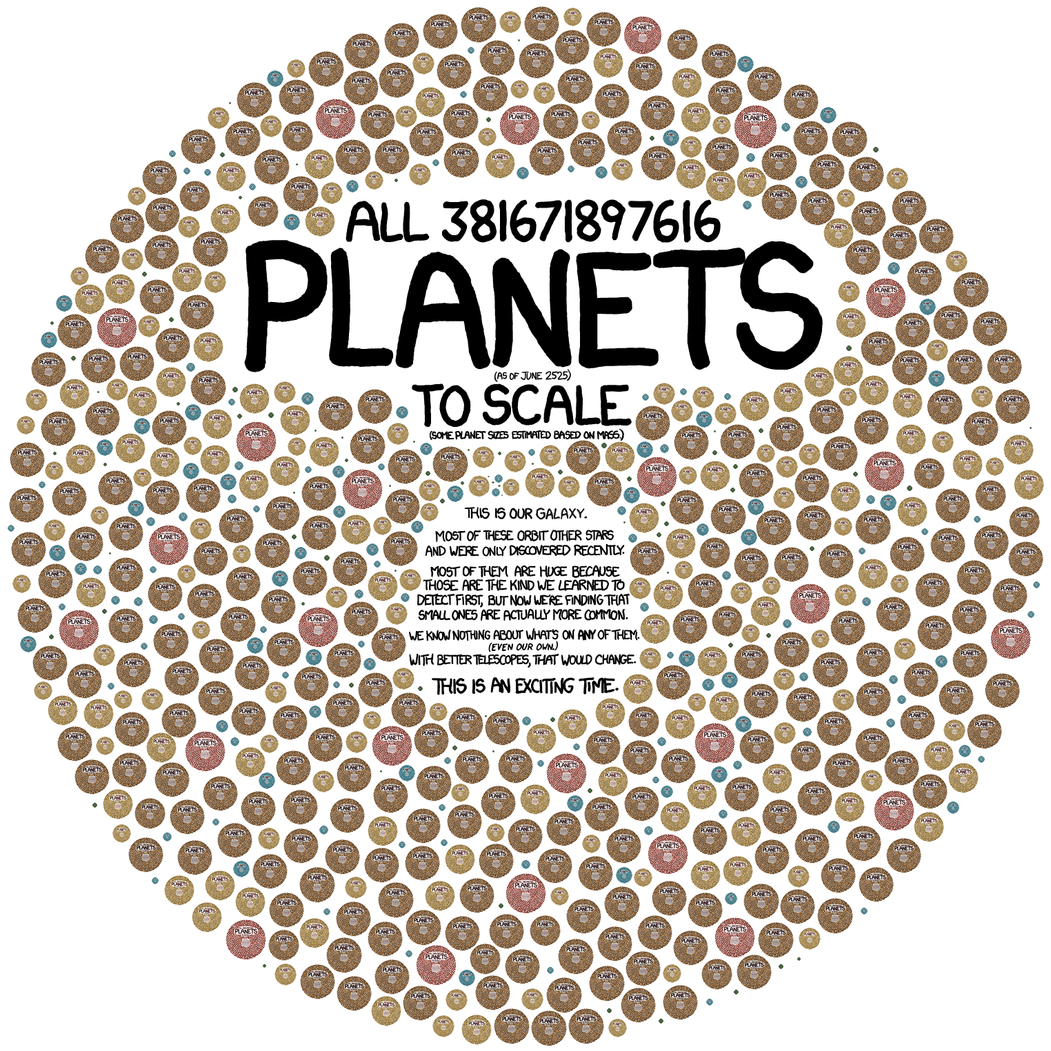 Disclaimer: only 559,504 planets are depicted in this chart. This is because the original was 38 planets short, and this is only nested once because it literally would be identical even if nested three times.