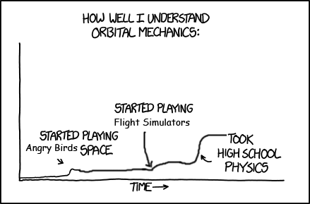 I don't know much about orbital mechanics.