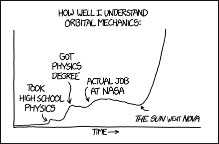 Nothing teaches you Orbital Mechanics like living in space.