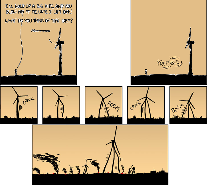 Even wind turbines have their limits.