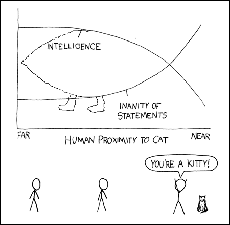 Darwin underestimated the importance of cat avoidance in the evolution of intelligence.