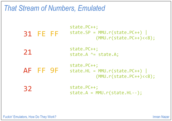 Slide 11: That Stream of Numbers, Emulated
