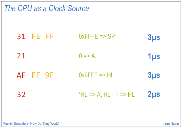 Slide 16: The CPU as a Clock Source